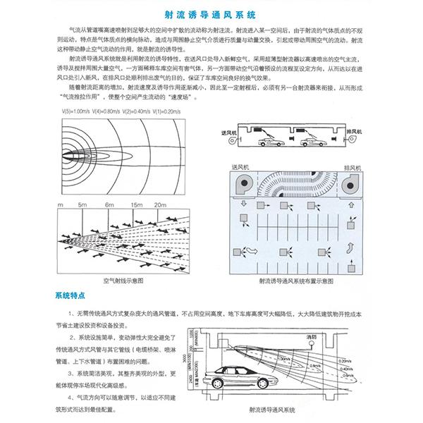 射流诱导通风系统